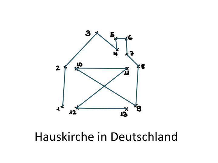 Hauskirche in Deutschland