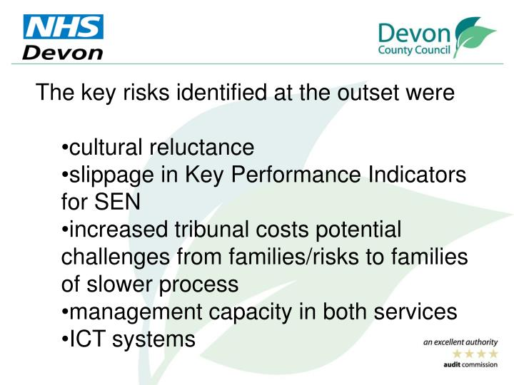 The key risks identified at the outset were