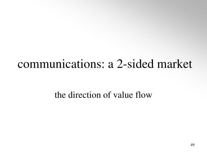 communications: a 2-sided market