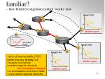familiar how internet congestion control works now