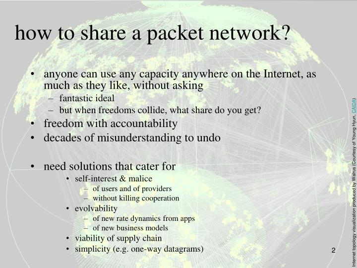 how to share a packet network?