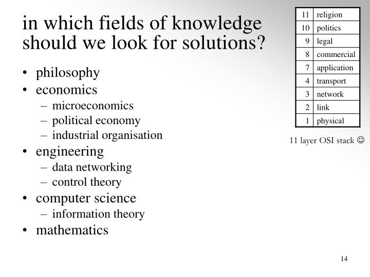 in which fields of knowledge