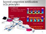 layered congestion notification e2e principle
