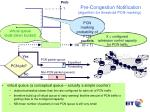 pre congestion notification algorithm for threshold pcn marking