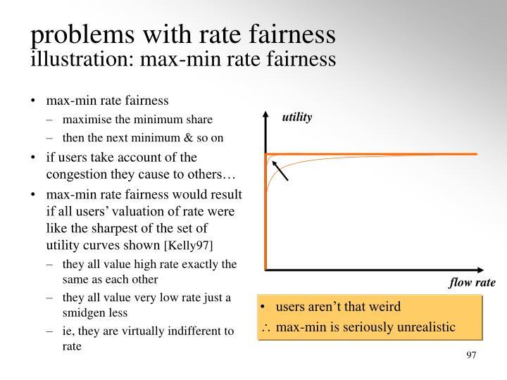 max-min rate fairness