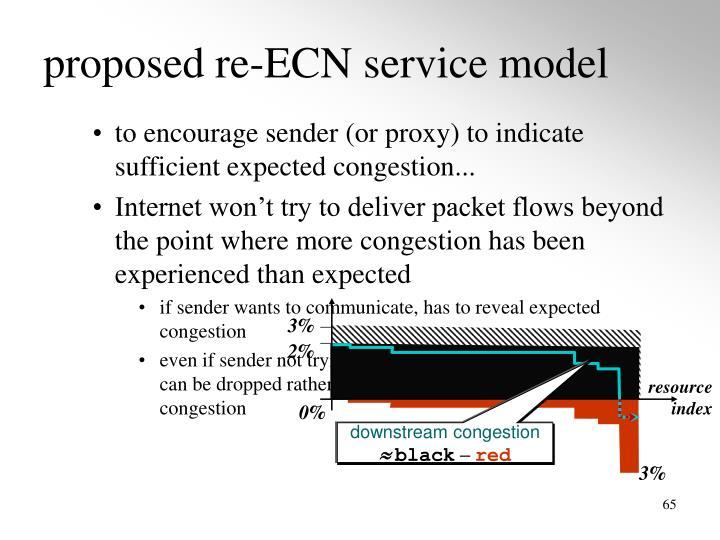 proposed re-ECN service model
