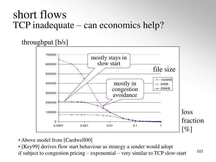 short flows