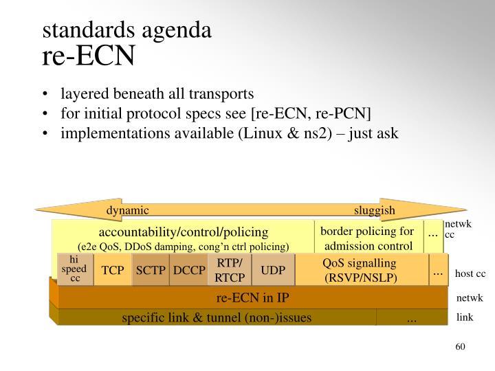 standards agenda