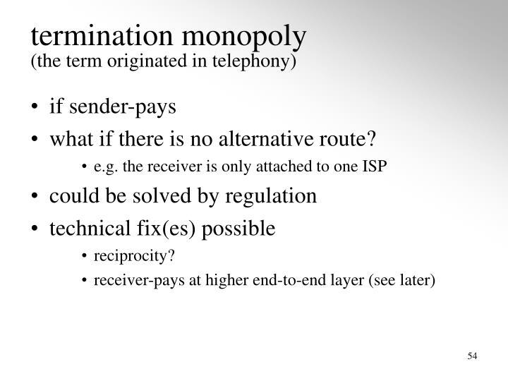 termination monopoly