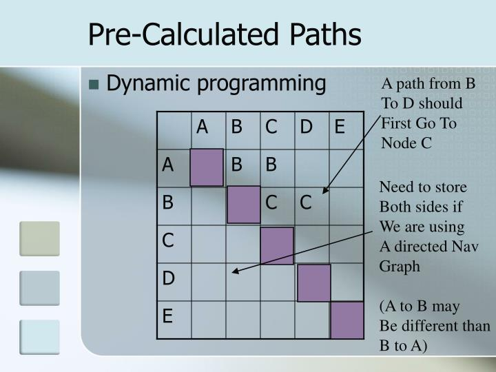 Pre-Calculated Paths