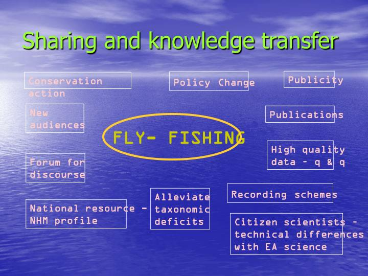 Sharing and knowledge transfer