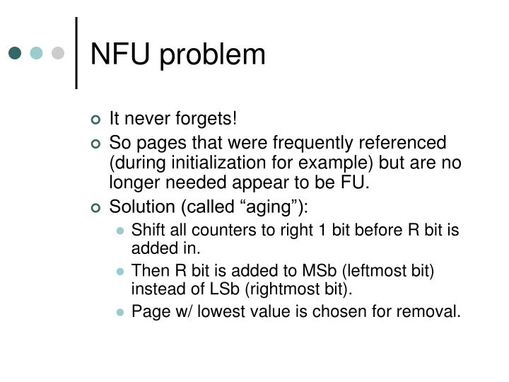 NFU problem