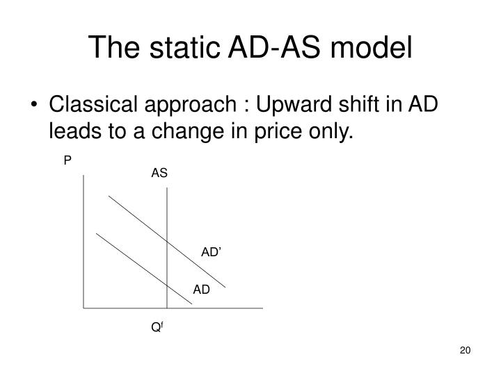 The static AD-AS model