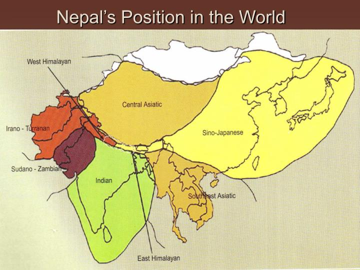 Nepal's Position in the World