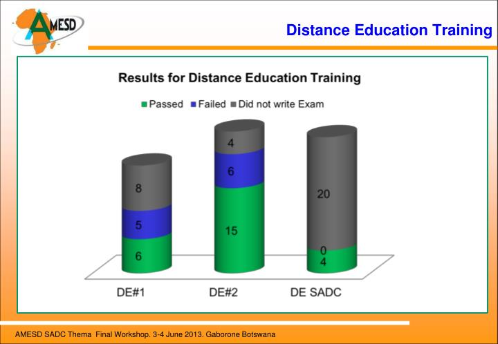Distance Education Training
