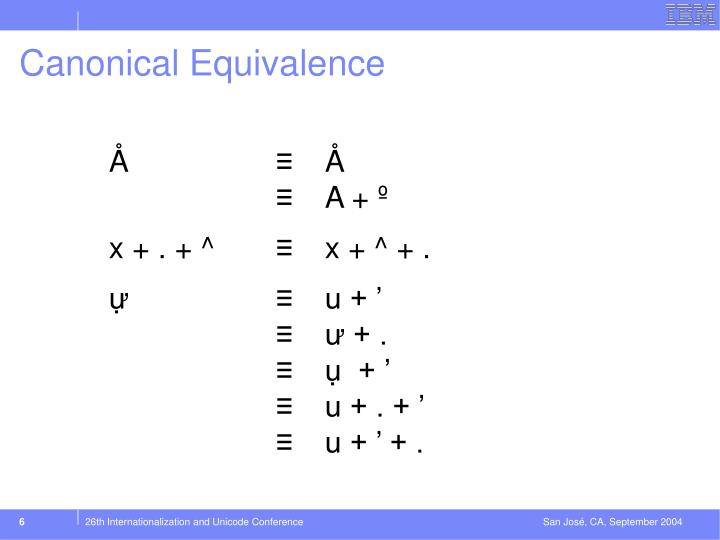 Canonical Equivalence