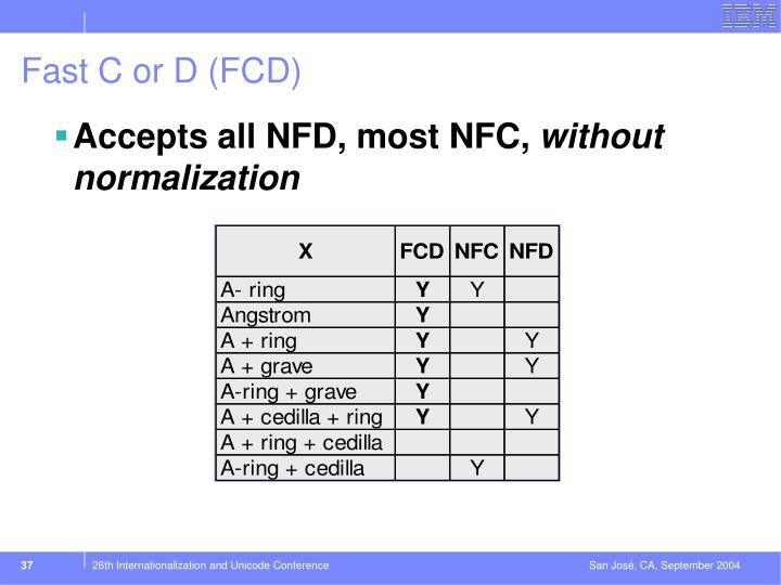 Fast C or D (FCD)