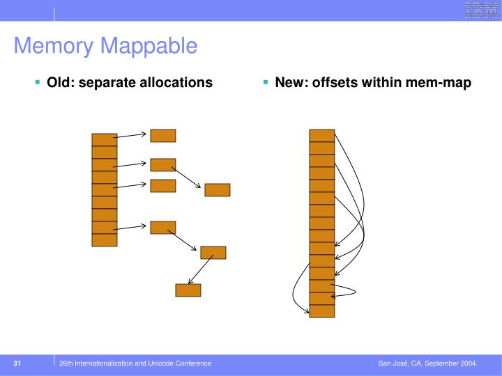 Old: separate allocations