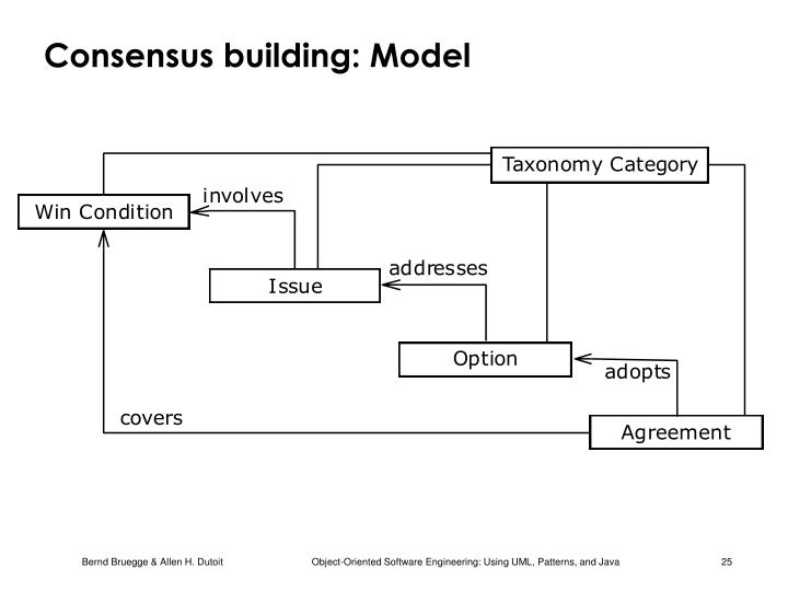 Consensus building: Model