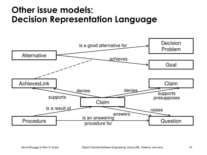 Other issue models: