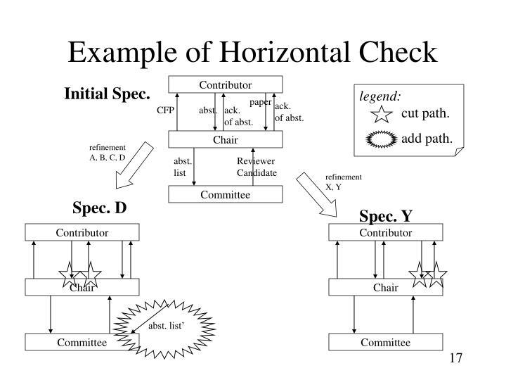 Example of Horizontal Check