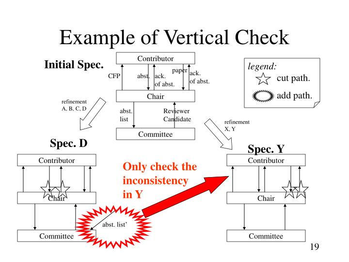 Example of Vertical Check