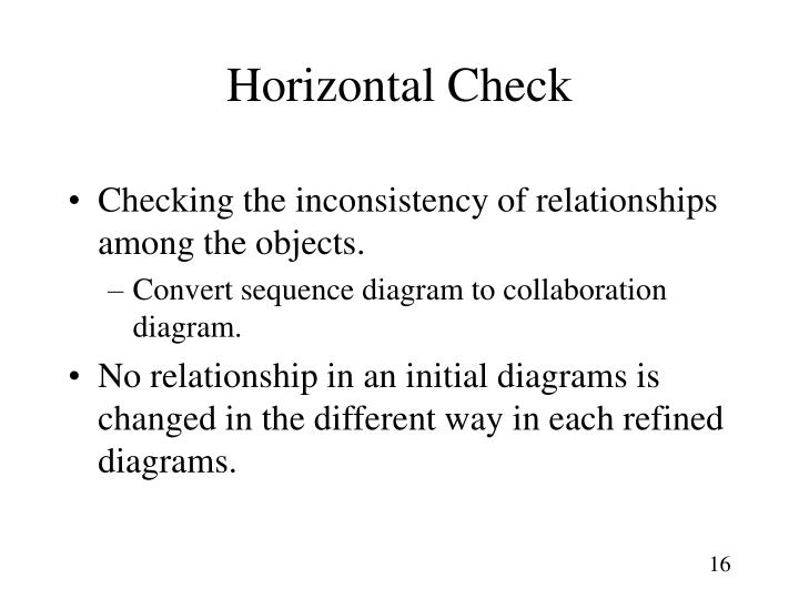 Horizontal Check