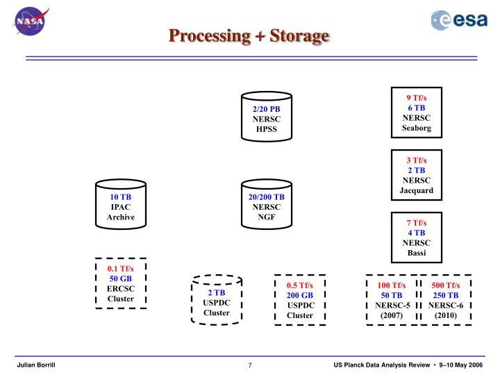Processing + Storage