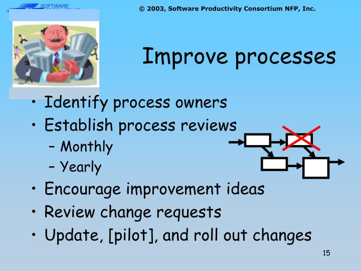 Improve processes