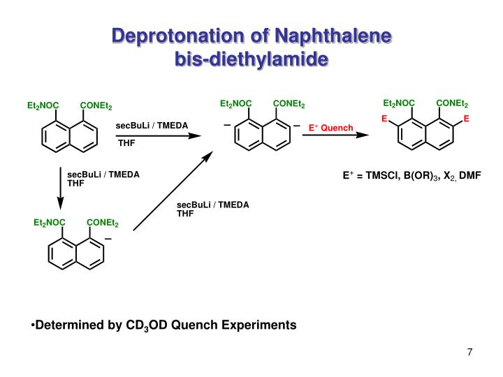 Deprotonation of Naphthalene