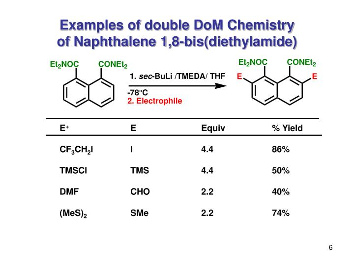 Examples of double DoM Chemistry