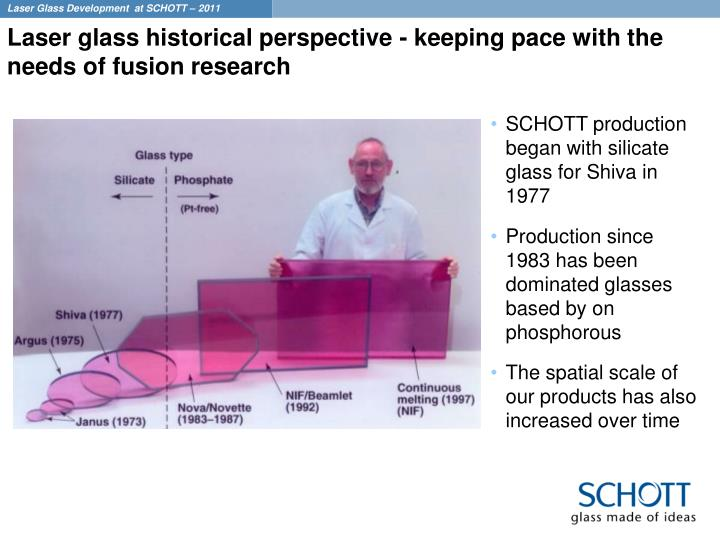 SCHOTT production began with silicate glass for Shiva in 1977