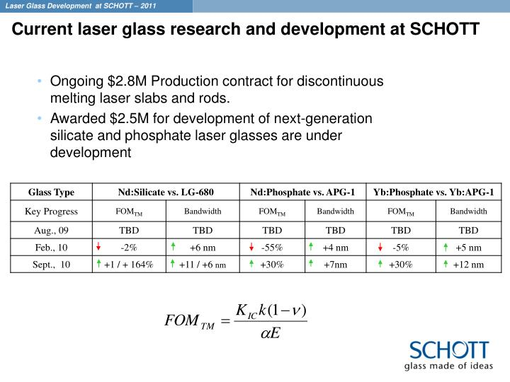 Current laser glass research and development at SCHOTT