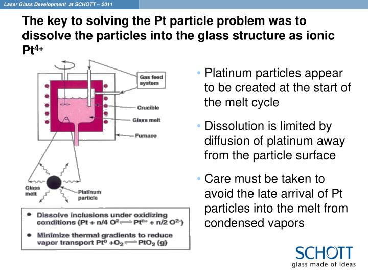 The key to solving the Pt particle problem was to dissolve the particles into the glass structure as ionic Pt