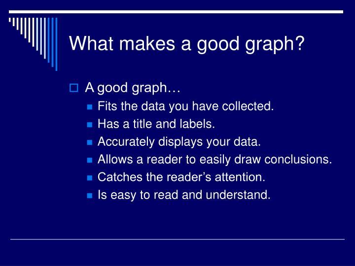 What makes a good graph?