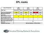 epl masks