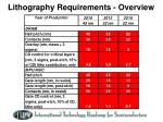 lithography requirements overview1
