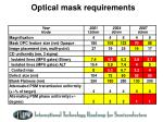 optical mask requirements