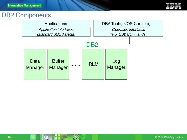 DB2 Components