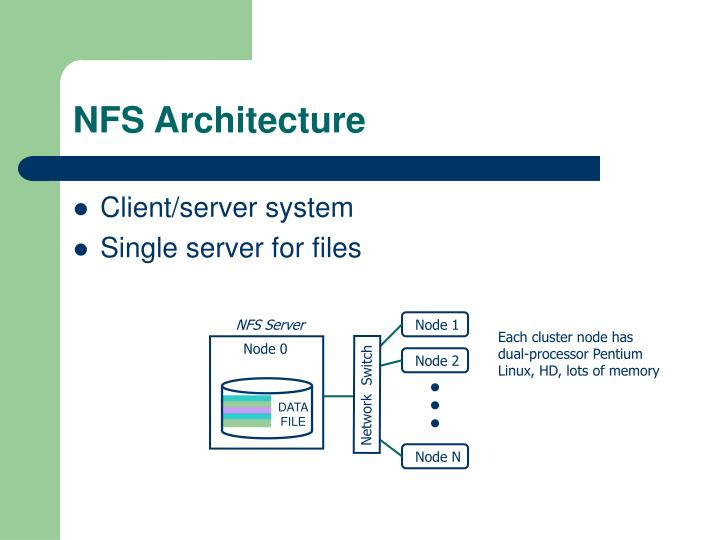 NFS Architecture