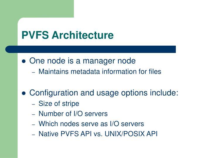 PVFS Architecture