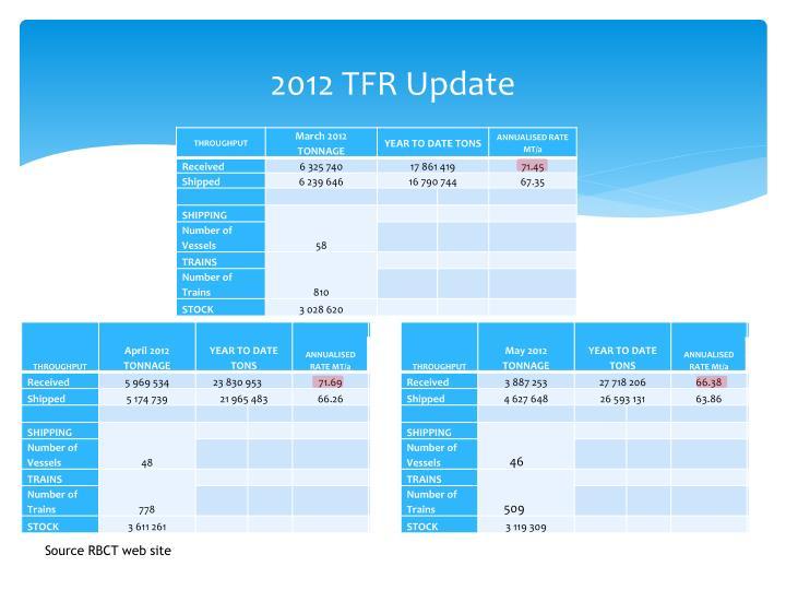 2012 TFR Update