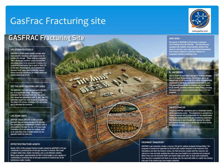 GasFrac Fracturing site