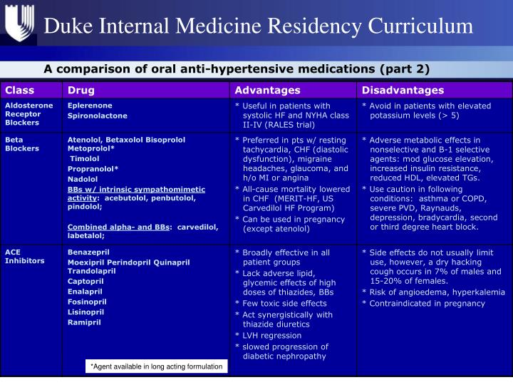 A comparison of oral anti-hypertensive medications (part 2)