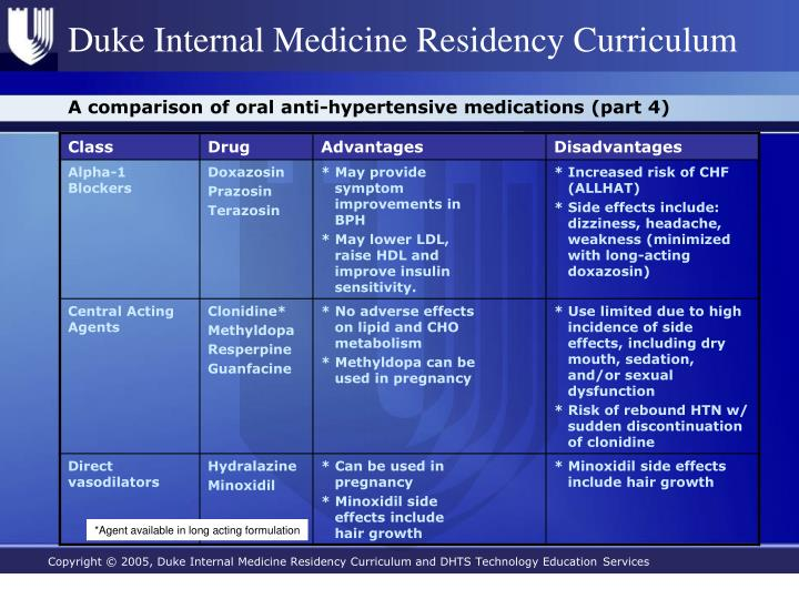 A comparison of oral anti-hypertensive medications (part 4)
