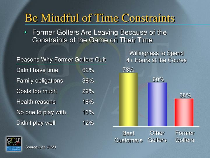 Be Mindful of Time Constraints