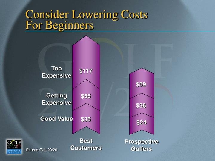Consider Lowering Costs
