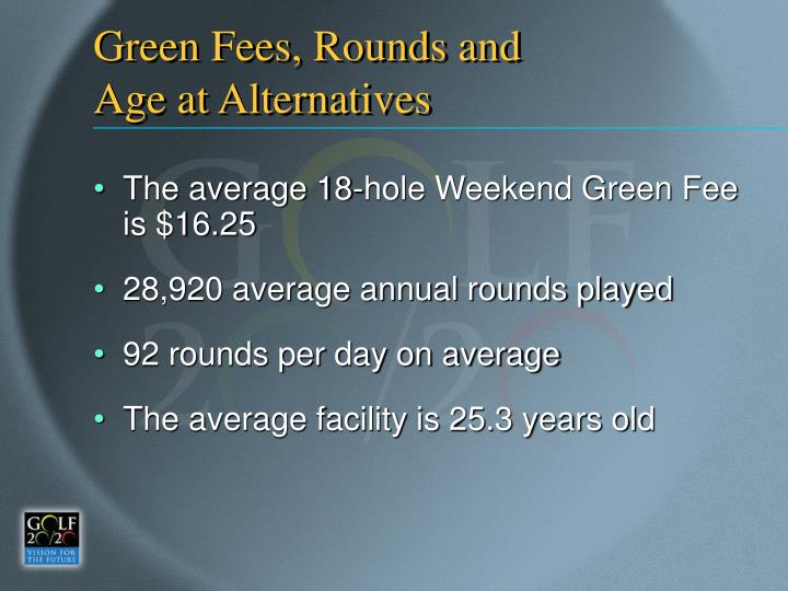 Green Fees, Rounds and