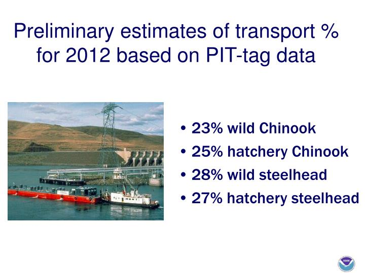 Preliminary estimates of transport % for 2012 based on PIT-tag data