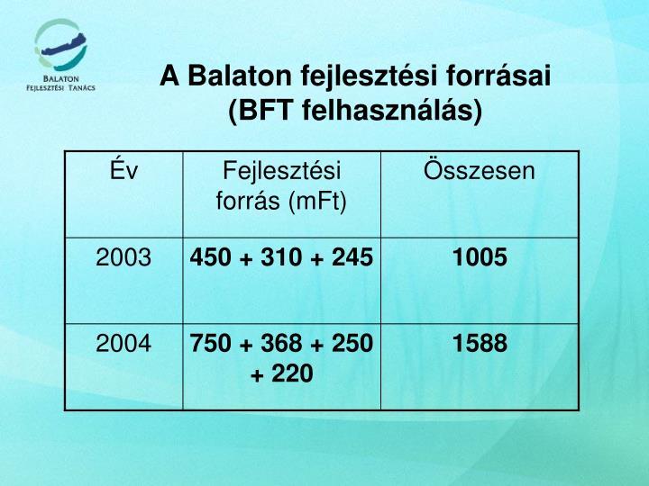 A Balaton fejlesztési forrásai
